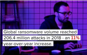 Read more about the article Second Florida city pays giant ransom to ransomware gang in a week